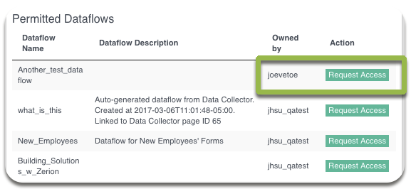Request-Dataflow-Step-2-v2.png